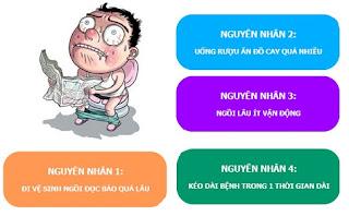 Những biểu hiện đáng lưu ý của bệnh trĩ nội