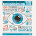 6 Reasons to Use Infographics in Marketing