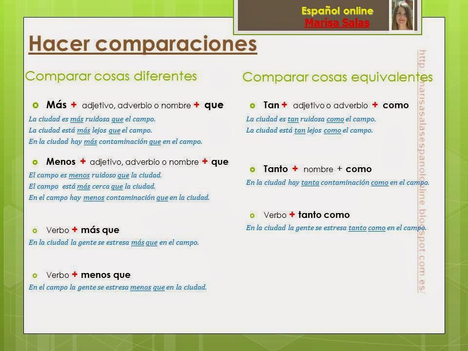 Español Online Marisa Salas