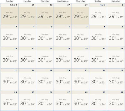 Bali Weather in March 2013 Forecast Info