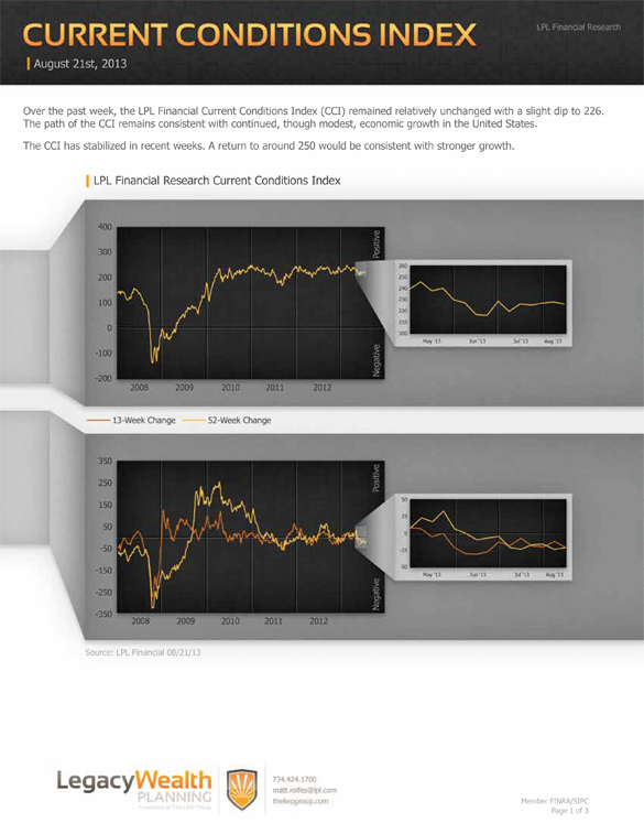 LPL Financial Research - Current Conditions Index - August 21, 2013