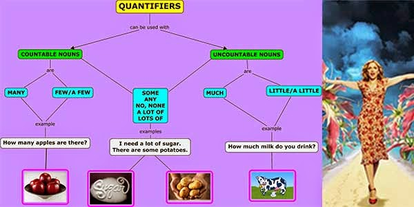 Quantifiers-Madonna