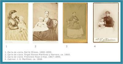 Museo del Romanticismo: mujeres trabajadoras del S.XIX