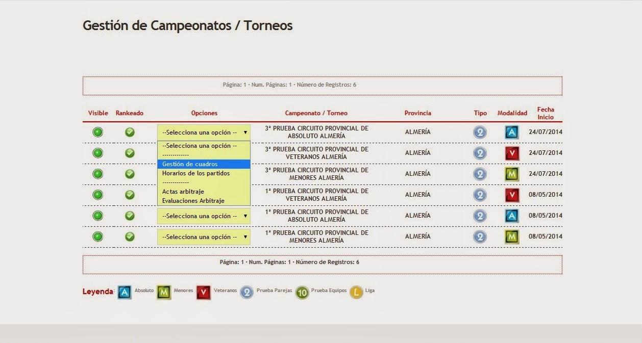 Captura de pantalla mostrando el desplegable del Menú Gestión de Campeonatos/Torneos del Sistema de Gestión de la FEP.