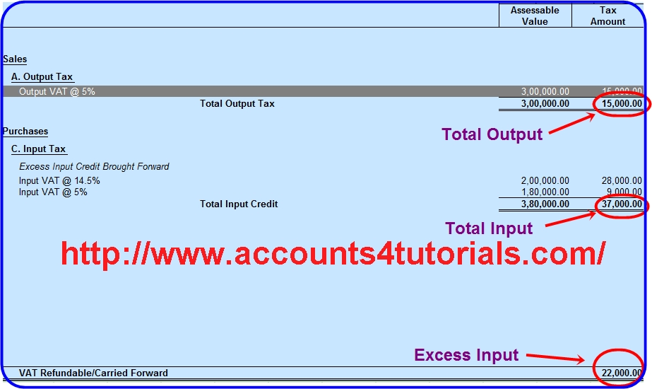 how to add 7 tax to a total
