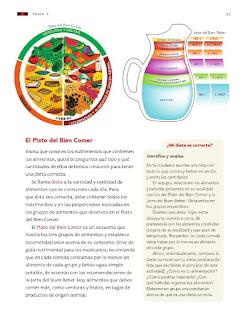 Apoyo Primaria Ciencias Naturales 3er grado Bloque I Tema 3 Dieta: Los grupos de alimentos