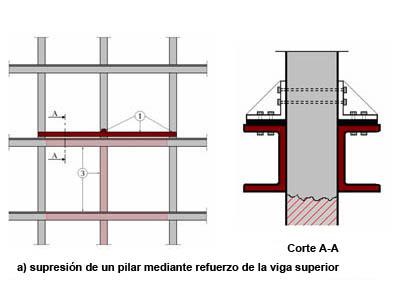 Vg at t cnicas generales de rehabilitaci n con acero for Renfort mur porteur