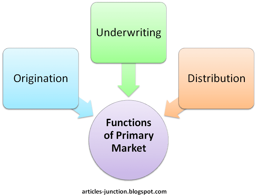 Functions of primary market