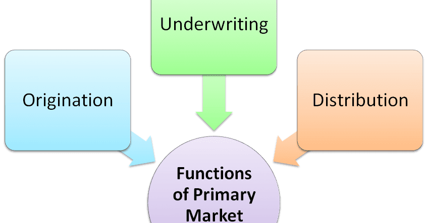 Articles Junction What Is Primary Market Functions Of Primary Market - Primary market