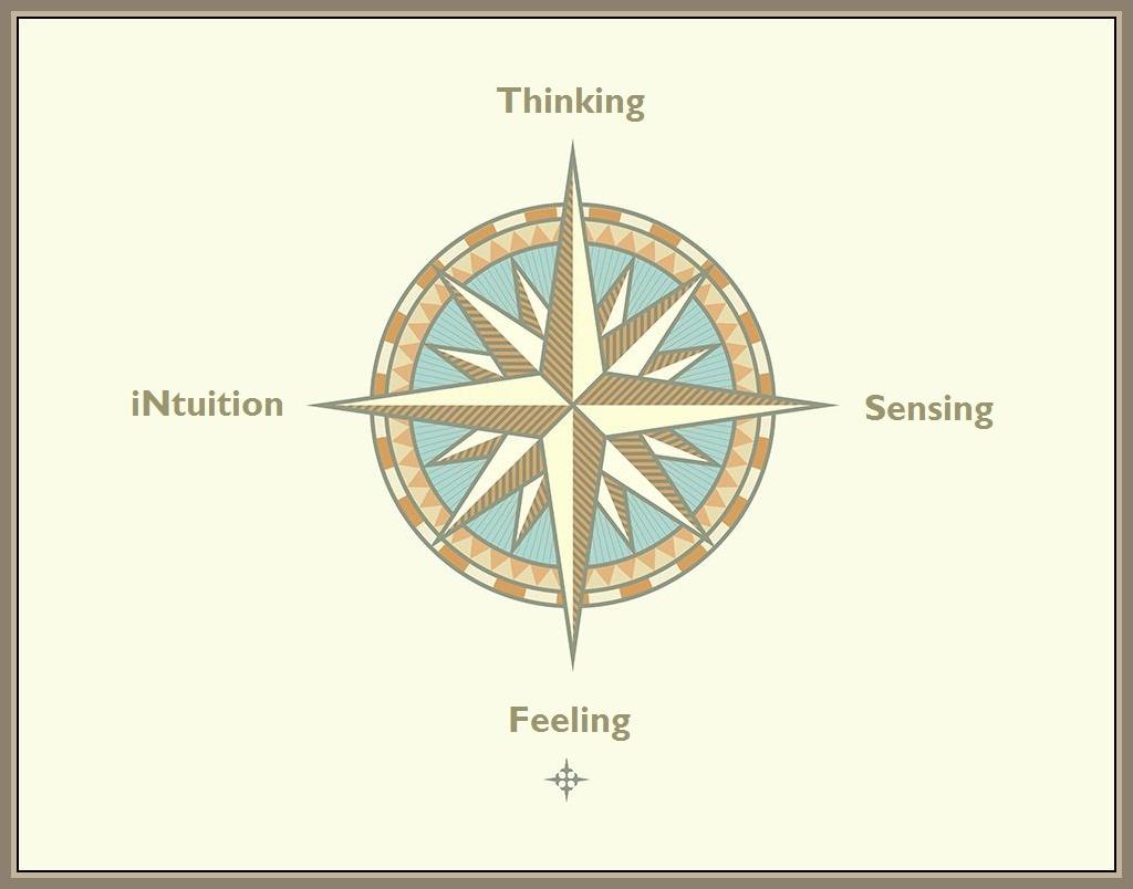 MBTI: kompas na cestě