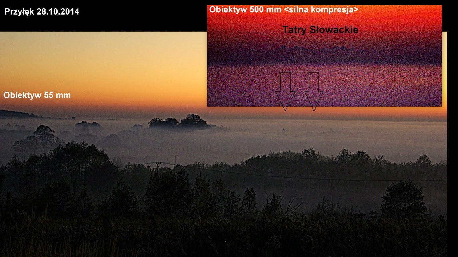 Widok na Tatry z Przyłęka, Kolbuszowa, dalekie obserwacje, Płaskowyż Kolbuszowski, Puszcza Sandomierska