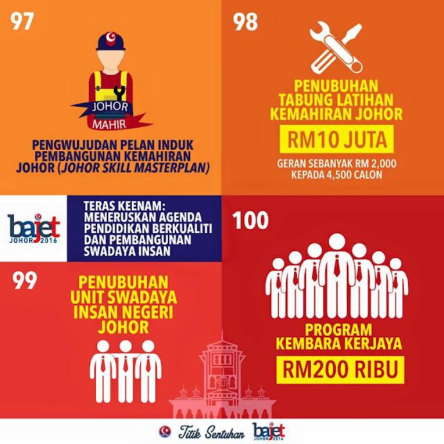Bajet Johor 2016 Pendidikan Berkualiti