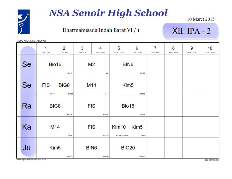 Kelas Xii Ipa 2