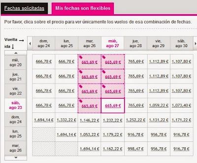 Ofertas de vuelos desde Bcn a Nueva York agosto 2014