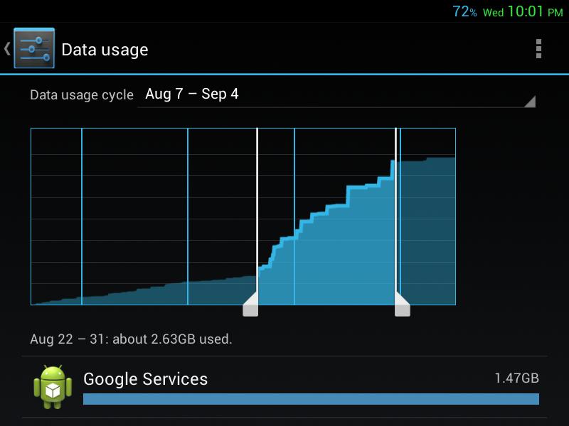 Bitjunkie blog android google services data usage is huge