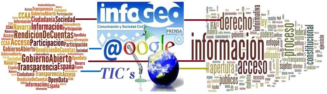 @INFO_GEO -  Periodismo y Comunicación
