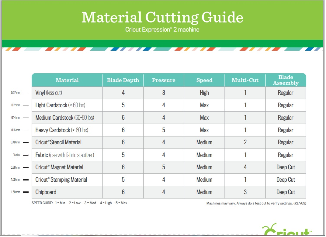 Quick Start Guide Cricut