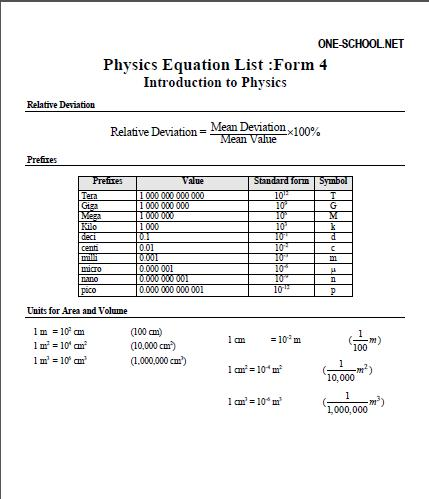 physics form 4 Chapter 01 : introduction to physics - lesson 01: understanding physics hey students we are a private e-learning company which provide students with video c.