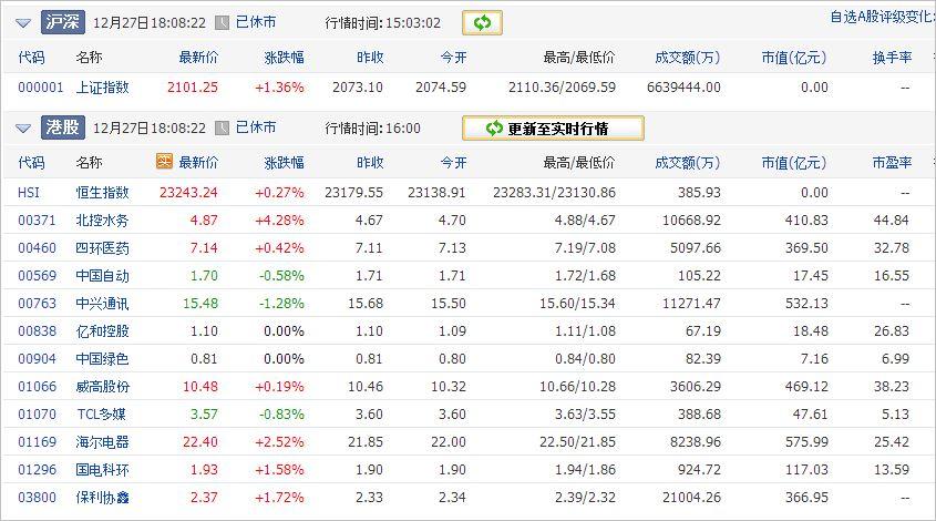 中国株コバンザメ投資ウォッチ銘柄watch20131227