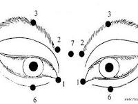 Tips Senam Mata untuk Singkirkan Penggunaan Kacamata