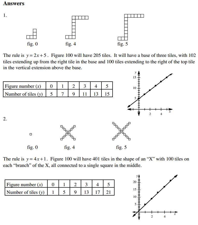 Cpm homework help geometry