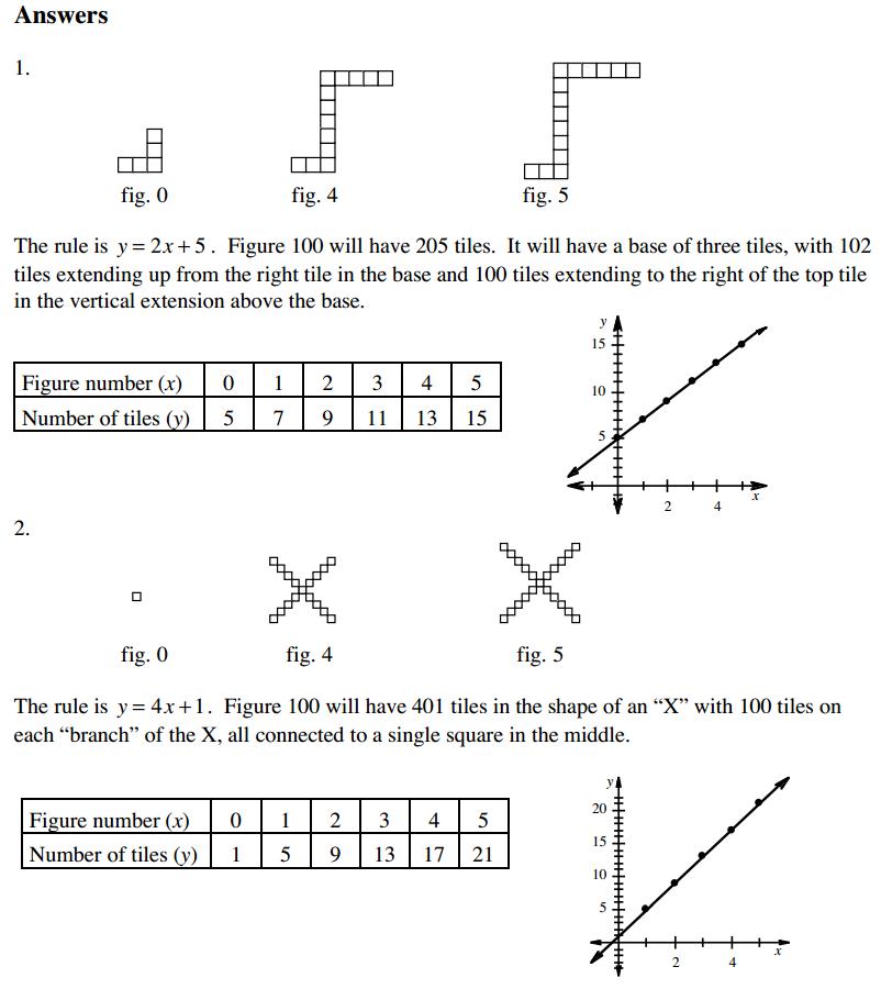 Homework help on functions of rhetoric?