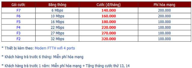 Đăng Ký Lắp Mạng Wifi FPT Thái Nguyên 1