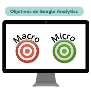 ¿Qué son los objetivos en analytics?