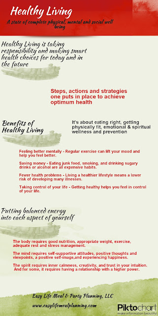 What Does Healthy Living Mean to You - Easy Life Meal & Party Planning