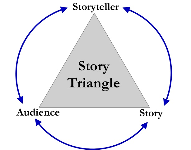 triangle_graphic.jpg