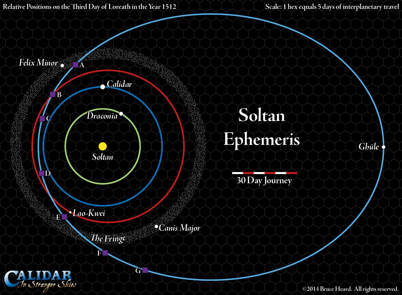 Bruce Heard's World of Calidar Soltan Ephemeris orbital diagram, Calidar's solar system, Soltan, Draconia, Kragdur, Alorea, Lao-Kwei, Kumoshima, Fringe, Ghule