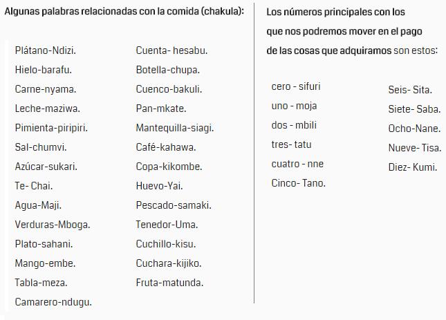 El suahili o Kiswahili