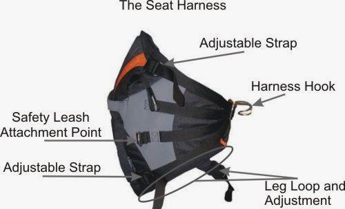 kitesurf kiteboard kitesurfing kiteboarding gear seat harness