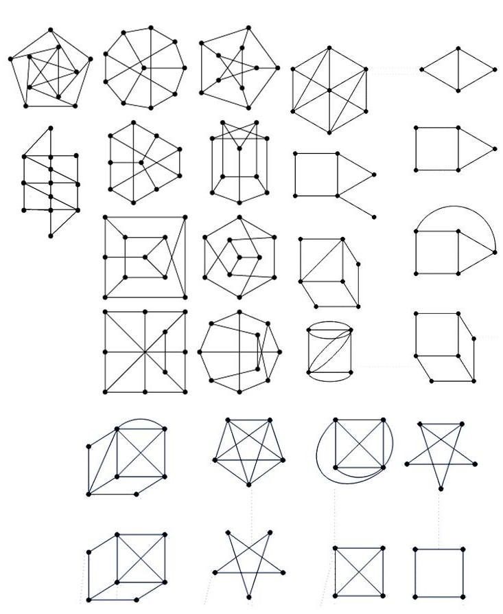 Drawing Lines Without Lifting Pen : Fun with mathematics euler platonic solids graph