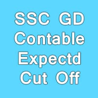 SSC GD Exam for Constable Estimated Cut Off Marks 2015