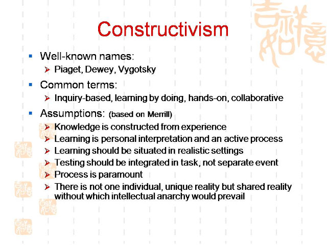 interpretivism and constructivism Positivism vs interpretivism difference between positivism and interpretivism understanding of social behavior is the main purpose of sociologists and for helping them in their efforts, many theories.