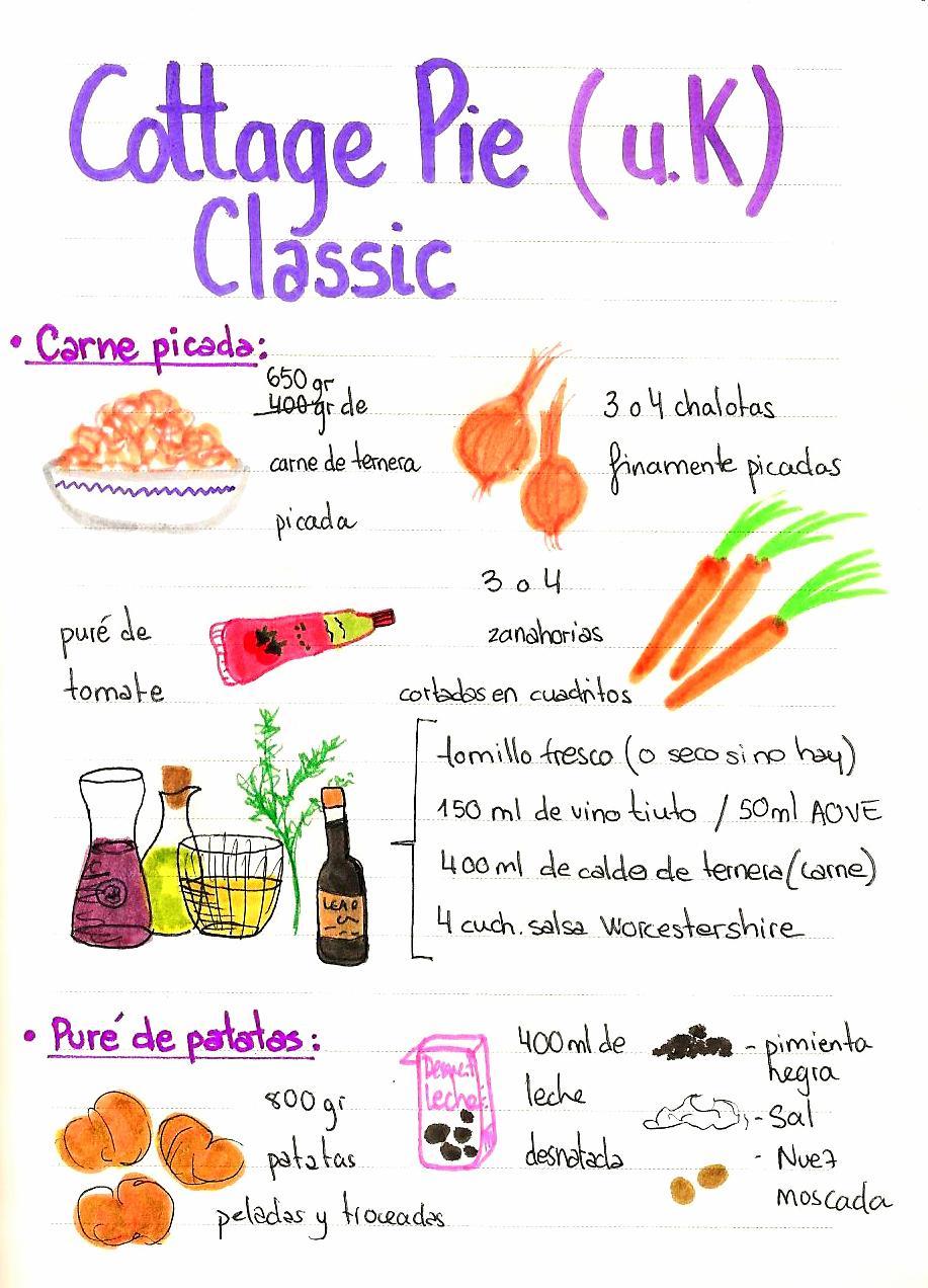 Classic cottage pie o pastel de pueblo ingl s for Utensilios de cocina y sus funciones pdf
