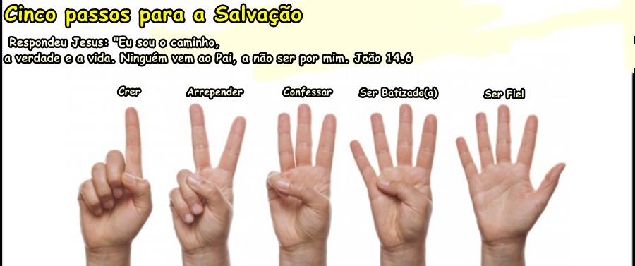 Os 5 Passos da Salvação