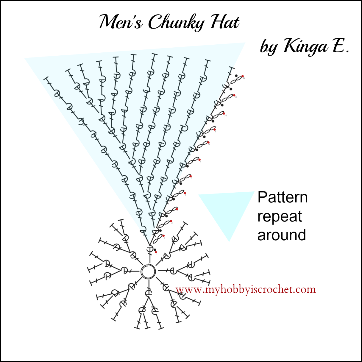 My Hobby Is Crochet Mens Chunky Hat Free Crochet Pattern