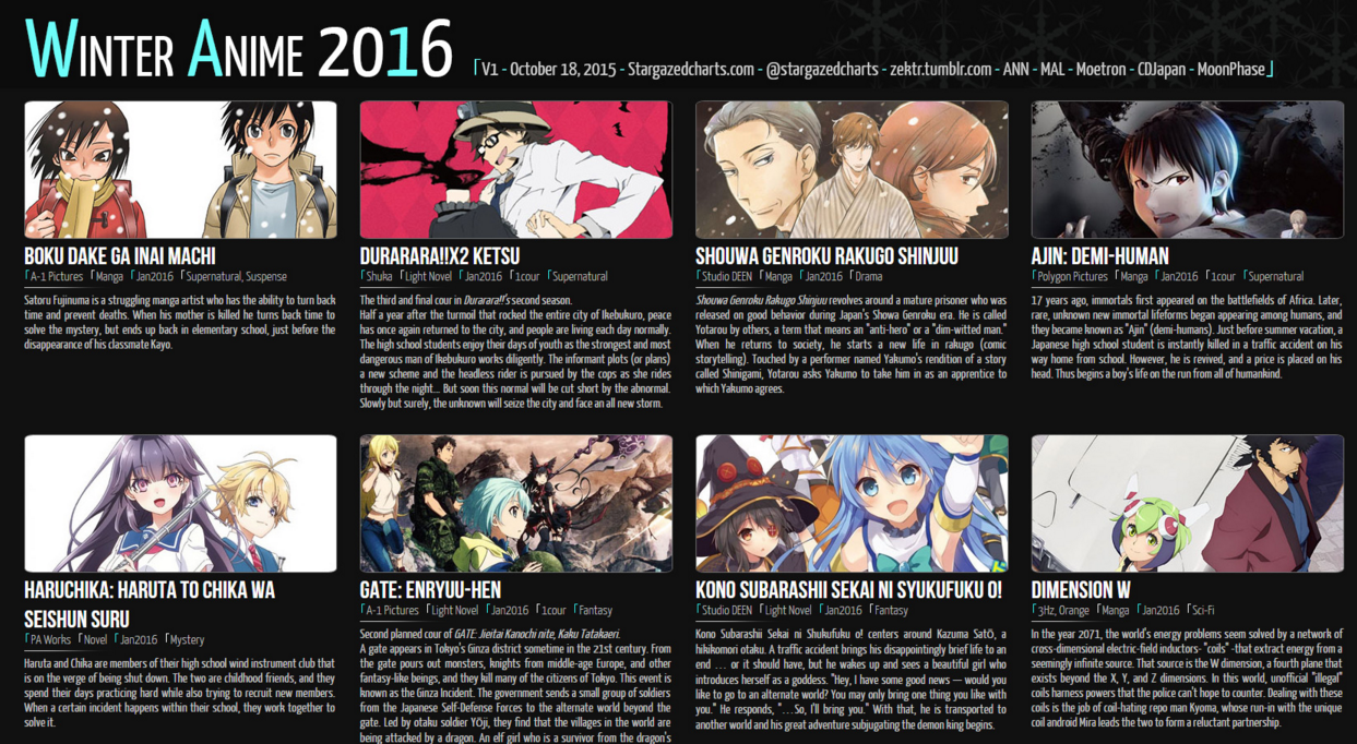 Anime Fall 2016 Winter 2014 2015 Chart