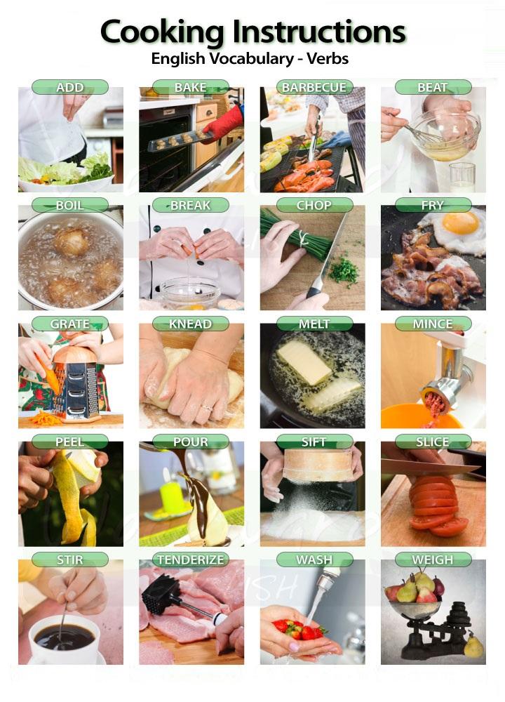 English lesson pictures alohaeigo grammar forumfinder Gallery