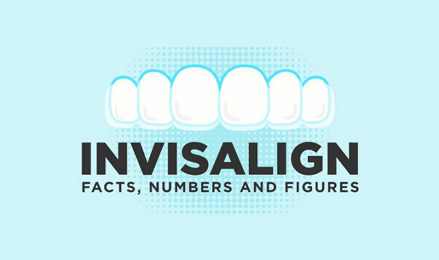 Image: Invisalign: Facts, Numbers and Figures