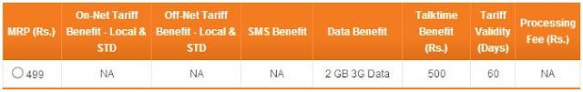 TATA DOCOMO Free 2 GB 3G Trick
