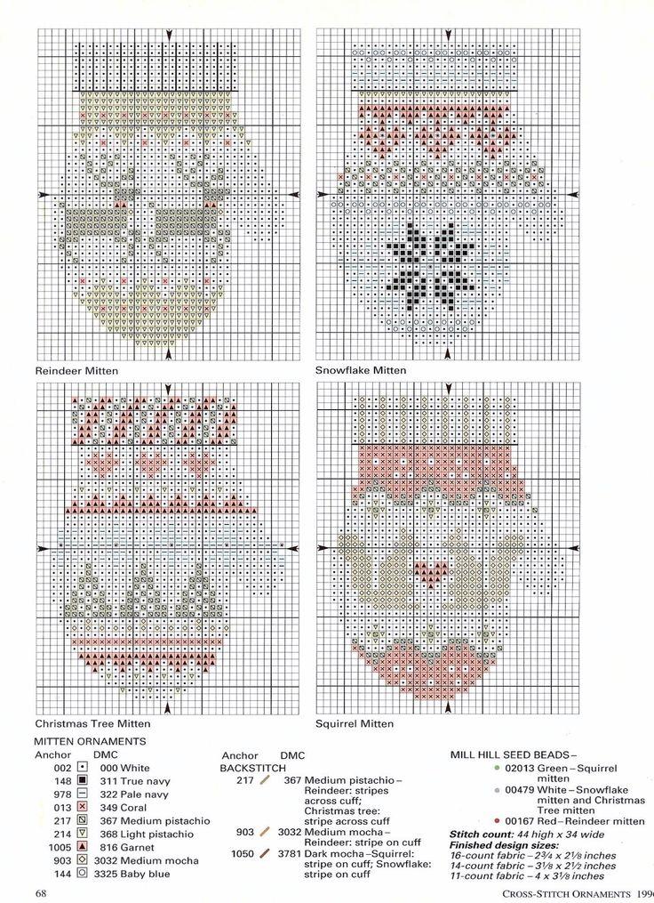 Схема вышивки крестом новогодние варежки