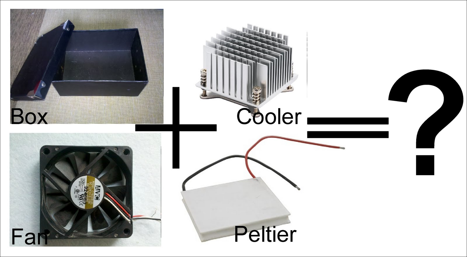 Do it yourself gadgets airconditioning for the cheap july 2 2011 solutioingenieria Images