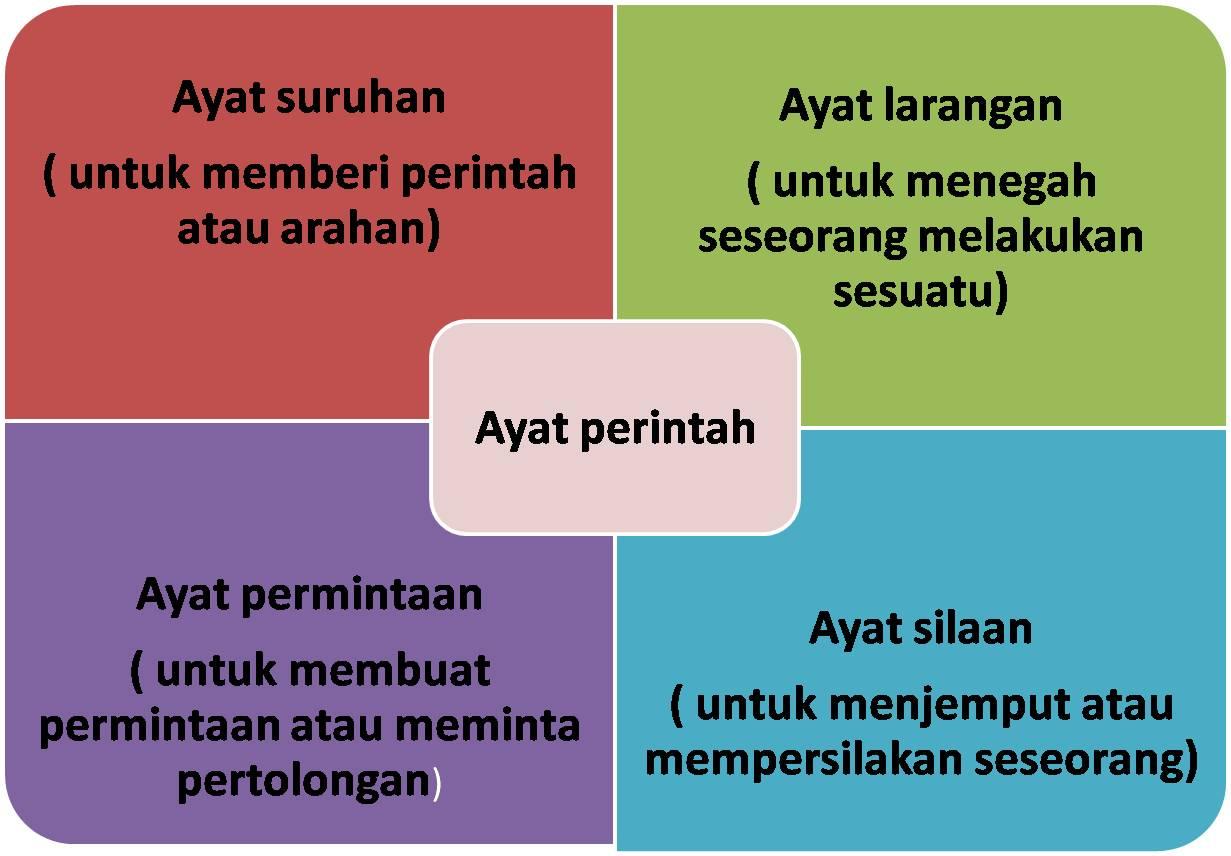 Lessons Tes Teach