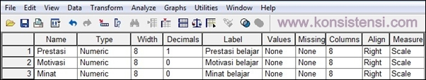 Uji Analisis Korelasi Dengan Program SPSS