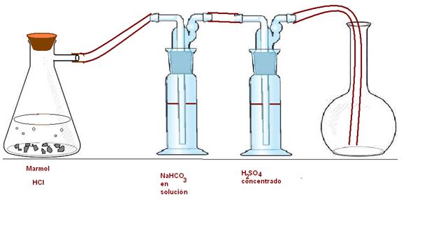 Fisicoquimica56 determinaci n del peso molecular del for Densidad del marmol