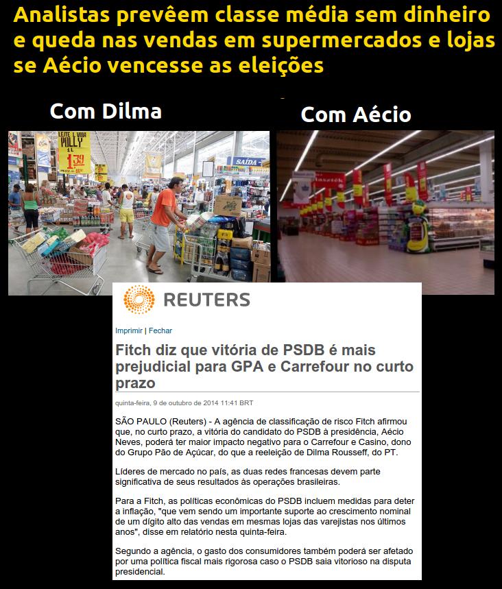 Mercado prevê classe média no sufoco e carrinhos vazios, se Aécio Neves ganhasse