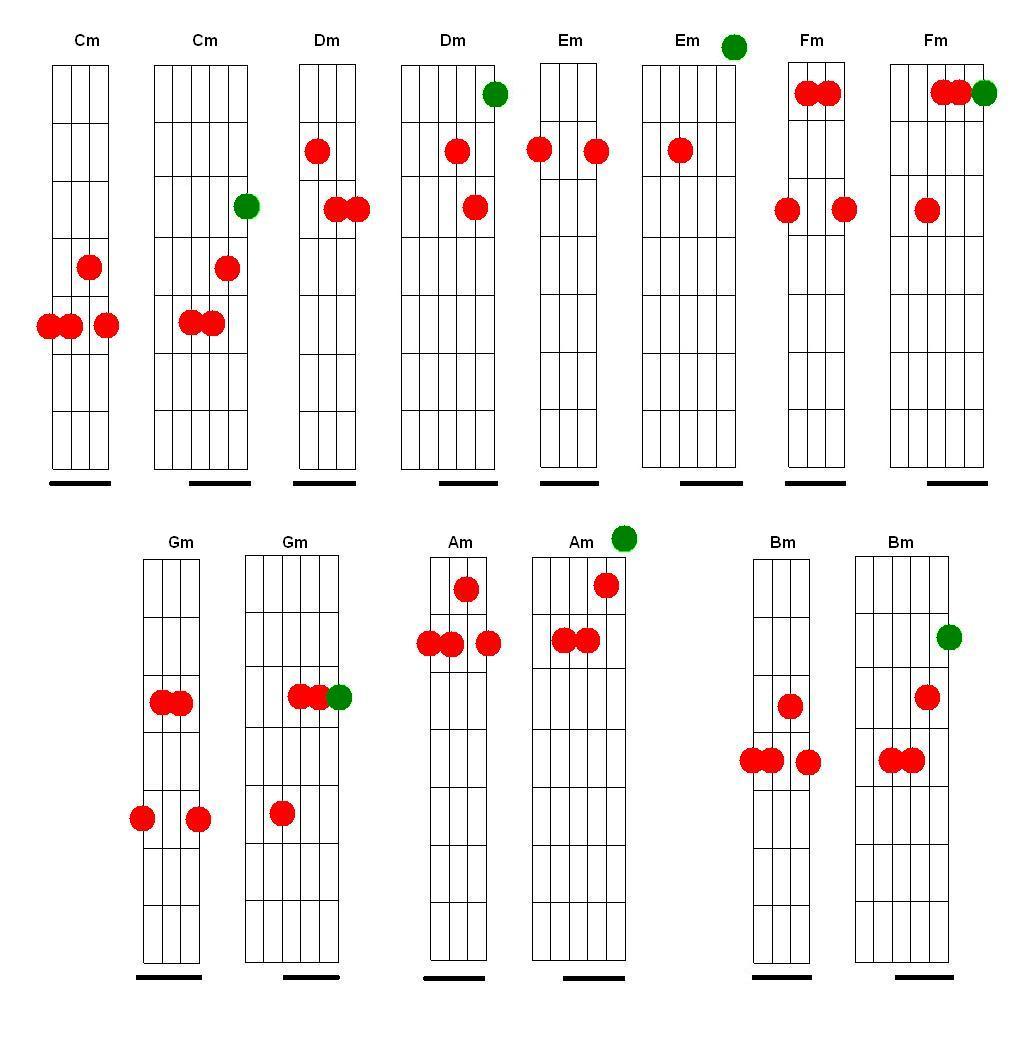 semelhanca,cavaco,cavaquinho,nota,notas,acorde,acordes,solos,partitura ...